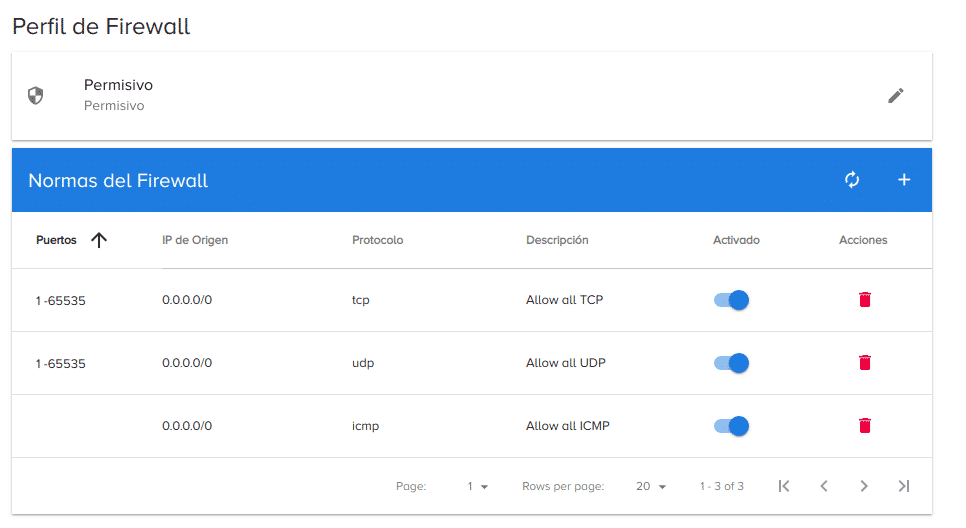 Firewall Clouding.io