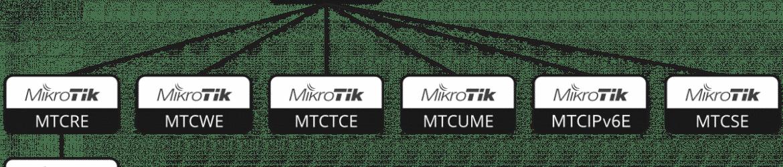 Certificaciones Mikrotik