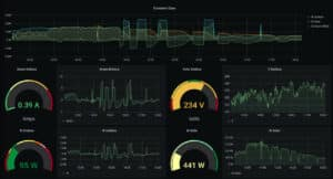 Dashboard Grafana