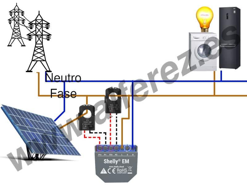 Diagrama Instalación Shelly EM
